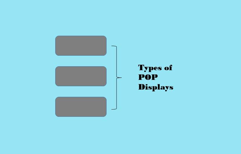 Types of POP Displays