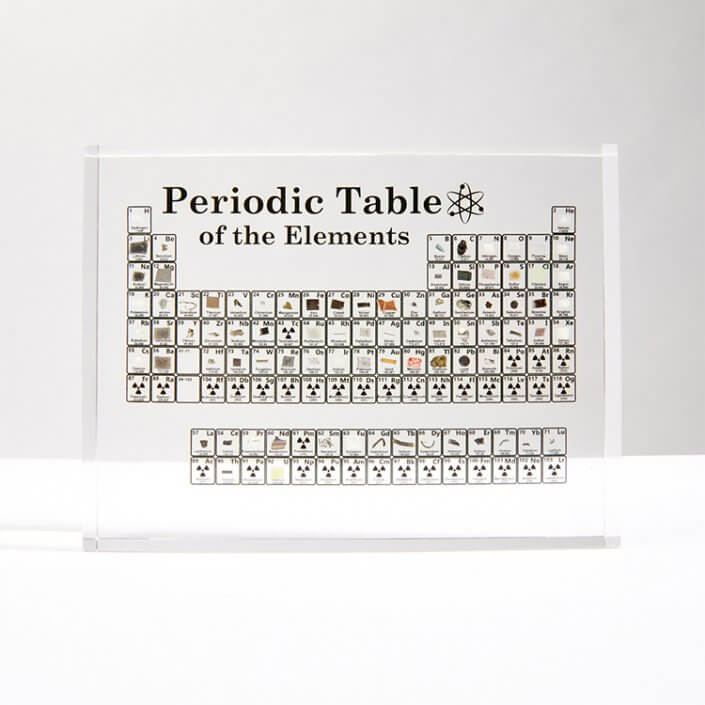 periodic table display with elements version B