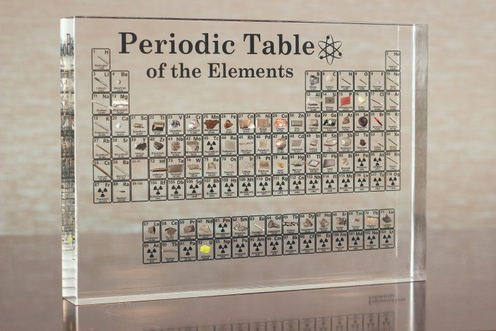 periodic table display with elements version C